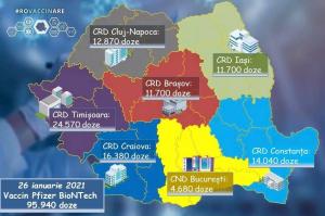 14.040 doze de vaccin anti-Covid la Centrul Regional de Distribuție Constanța