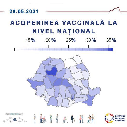 """Vaccinarea în județul Tulcea : nici """"prea-prea"""", nici """"foarte-foarte"""""""