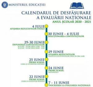 A fost publicat Ghidul pentru Evaluarea Națională 2021