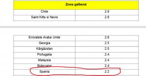 Spania a intrat în zona galbenă!
